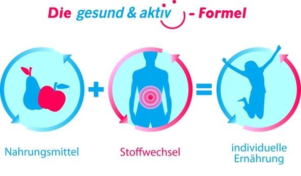 formel-gesund-und-aktiv